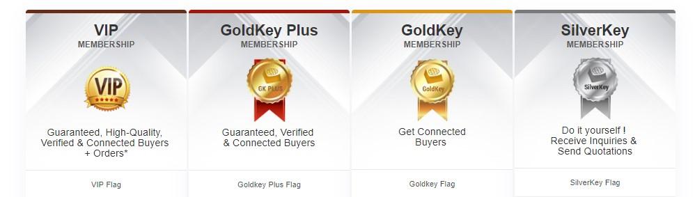 Tradekey Digital Services